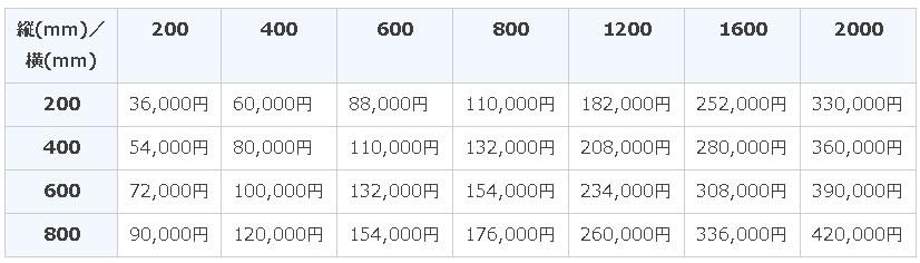 ライティングパネル価格表